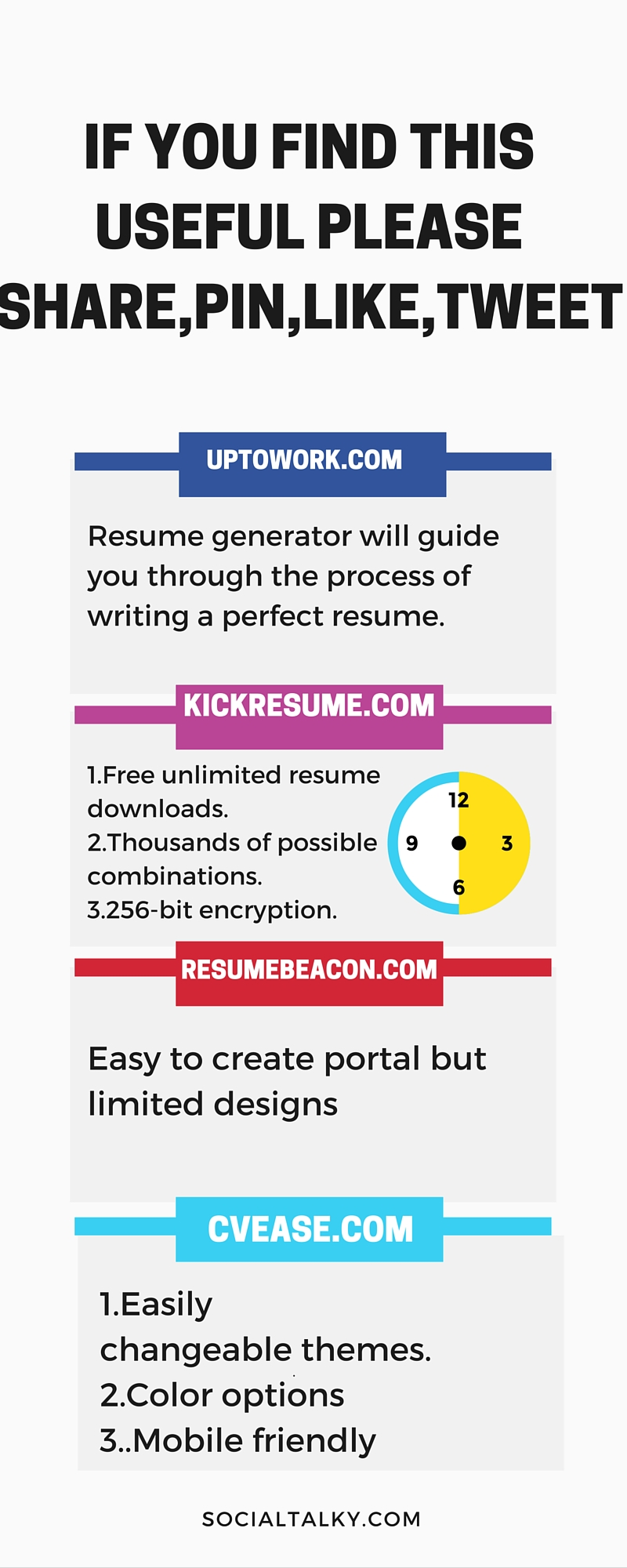 10 resume builders online infographic social talky resume builders online