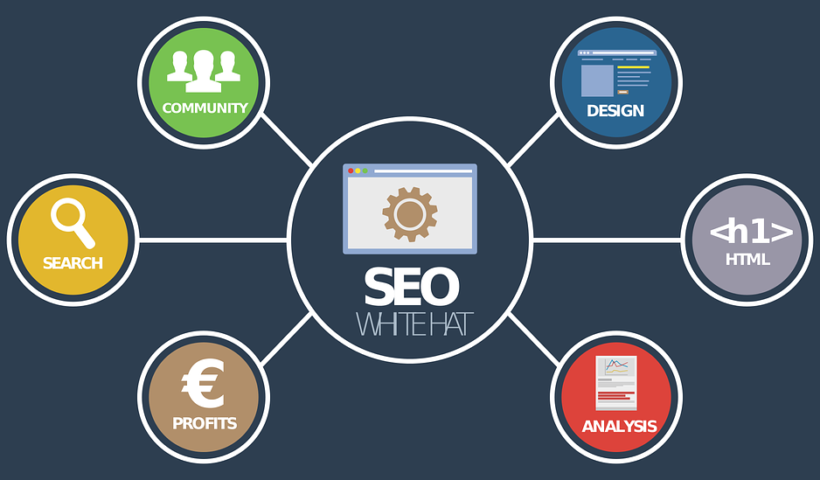 SEO Strategy Effectiveness