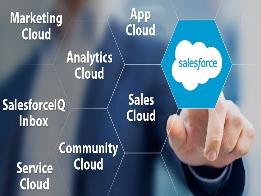 Top Features of Salesforce